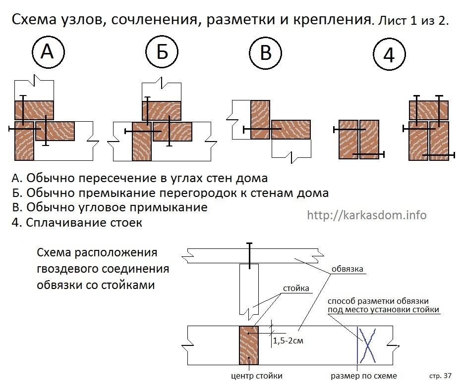 Рабочие чертежи каркасного дома