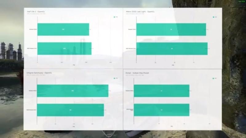 KDE vs Gnome Resource Usage Comparison Benchmarks