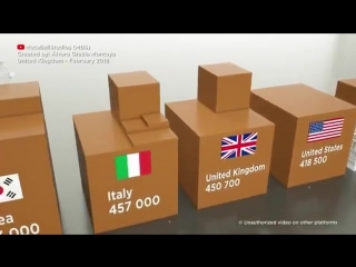 Число погибших во второй мировой войне, если все гробы поставить один на другой