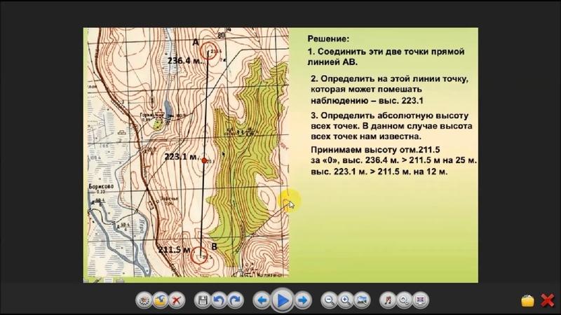 Топография. Определение взаимной видимости точек на карте. Контрольно проверочные занятия. КПЗ.