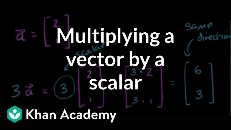 Multiplying a vector by a scalar | Vectors and spaces | Linear Algebra | Khan Academy