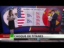 Pekín afirma que el panorama que presenta la Casa Blanca sobre la economía china no es cierto