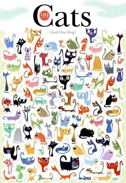 Найдите одну собаку среди 99 котов и одного кота среди 99 собак