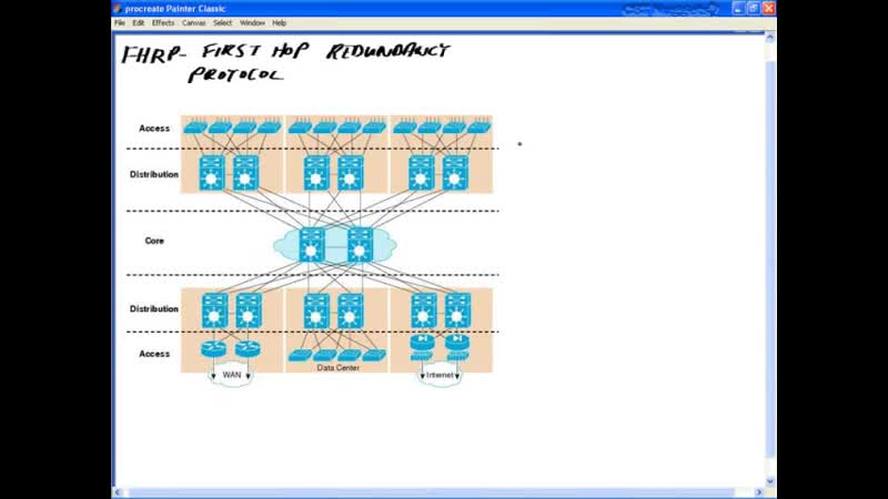 04 Enterprise Campus Network Design (Part 2)