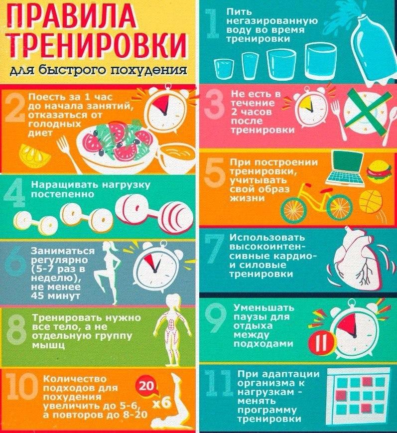 Что пить в домашних условиях для похудения - Simvol-goroda.ru