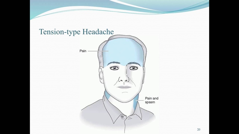 Osteopathic approach to Headaches