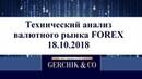 ⚡ Технический анализ основных валют 18.10.2018 Утренний обзор Форекс с Gerchik Co.