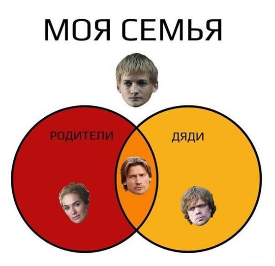 кисти для фотошопа мемы: