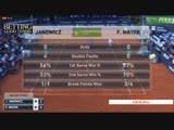 ЕЖИ ЯНОВИЧ Хот Шот (Betting good tennis)