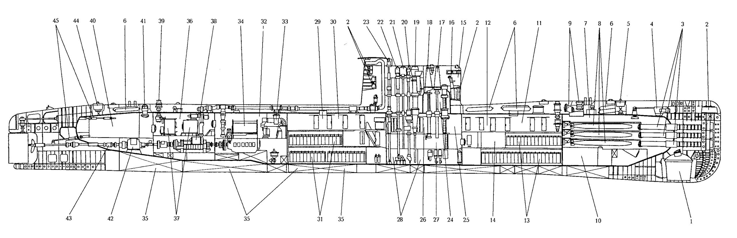 Схема подводной лодки 641Б