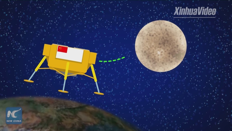 Animation video shows soft landing of Chang'e-4 probe on moon's far side