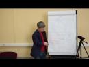 Тренинг Алексея Филатова СКРЫТЫЕ ВНУШЕНИЯ В ПРОДАЖАХ И КОММУНИКАЦИЯХ