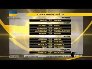 Футбол NEWS от 24.03.14 (10:00)