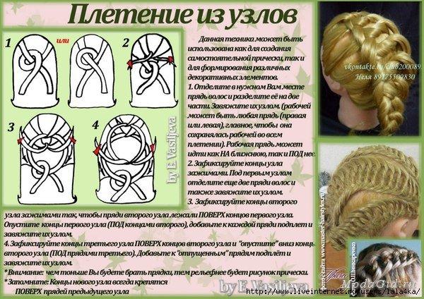 Как нужно косы схемы плетения