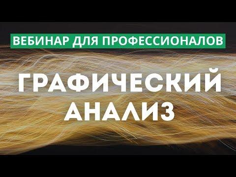 Графический анализ для профессионалов. Часть 2. Вебинар от Olymp Trade. 02/11/17