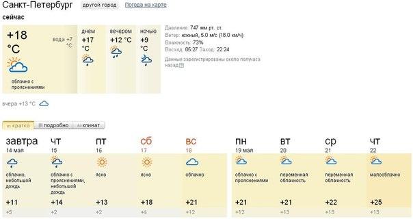 Погода дніпропетровськ в
