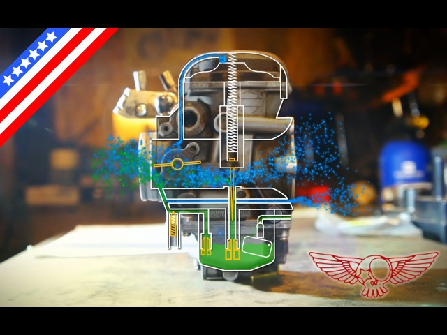 How does a CV Carburetor works - Quick and simple explanation