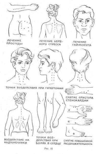 Точечный массаж — снимаем боль и помогаем организму!… (2 фото) - картинка