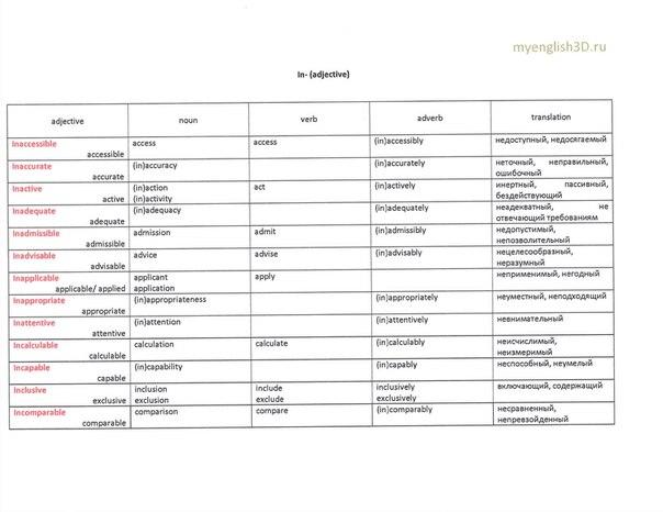 345 вариант егэ по русскому языку за 2006 год: