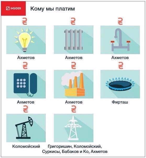 """Вспышка """"измаильской эпидемии"""" возможна в любом городе Украины, - глава госсанэпидемслужбы Протас - Цензор.НЕТ 6444"""