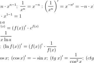 как решать производные сложных функции