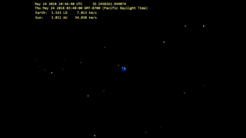 Симуляция сближения 2018KW1 0.39 LD
