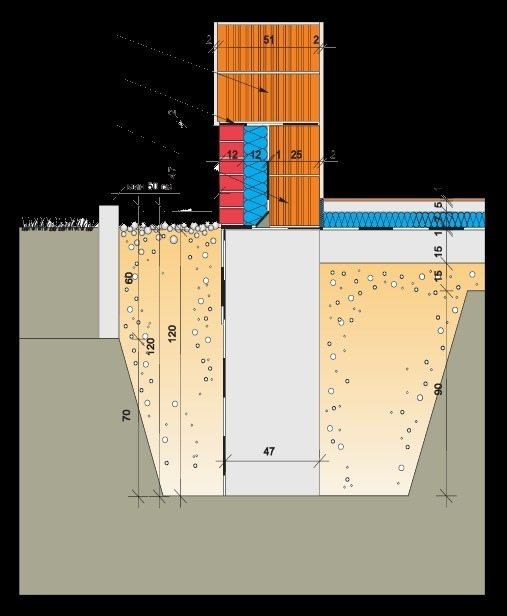 Первый этаж в здании без подвала, построенном из крупноформатных блоков