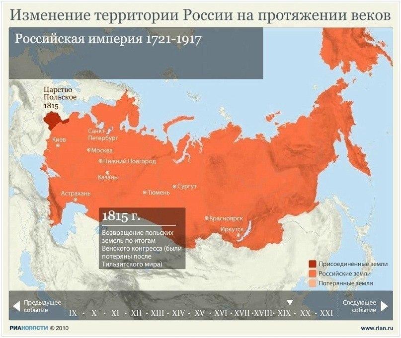 Изменение территории России на протяжении веков XxwlgfgO6Ww