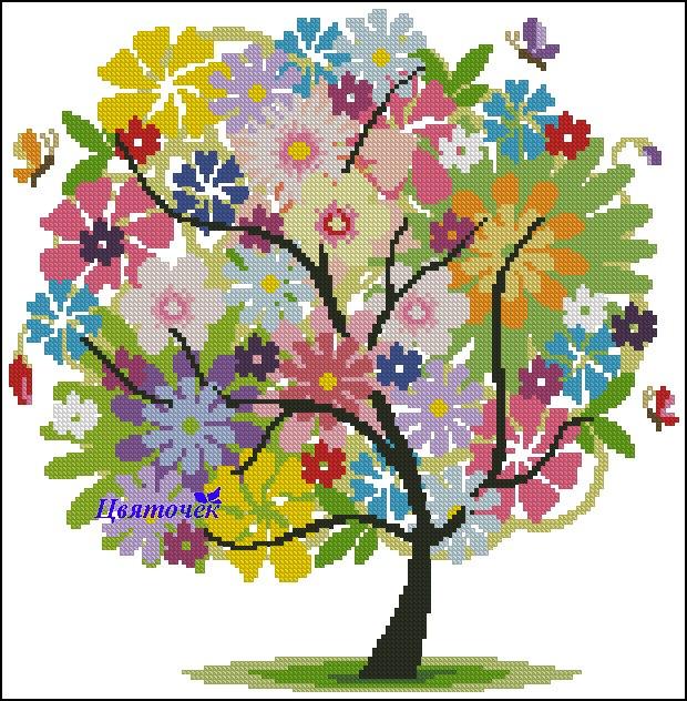 Файл Летнее дерево.xsd