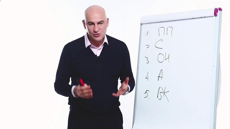 Формула публичных выступлений [часть 4]