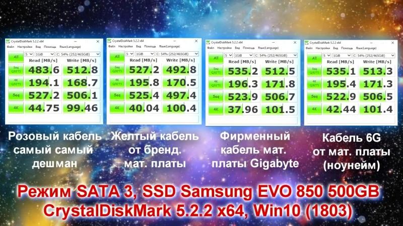 [Maddy MURK] Тест разных SATA кабелей / Есть ли разница ? / Бенчмарк сата кабелей