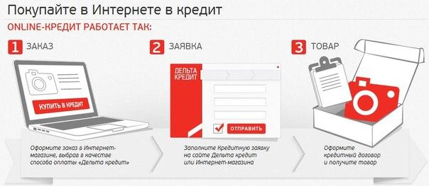 Любое использование материалов сайта online кредитования без активной ссылки сервис онлайн заявок на кредит