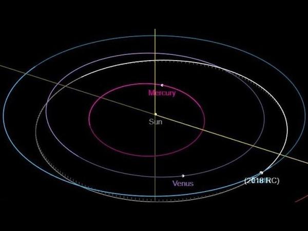 9 қыркүйекте ұшақтың үлкендігіндей астероид Жер мен Айдың арасынан өтті