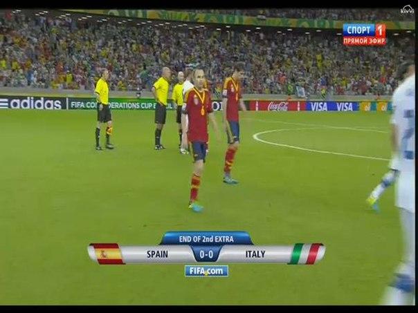 чемпионат футбол финал прогноз 4 1 куличках на мира