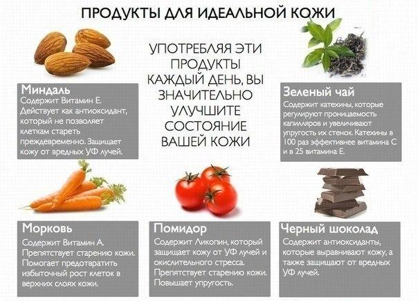 Витамины необходимые для кожи и волос
