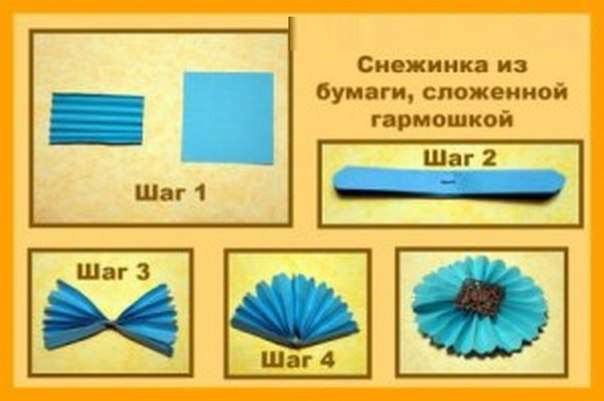 Как сделать из бумаги гармошку в круге