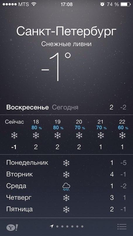 Борис Брук | Санкт-Петербург