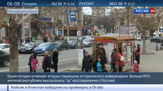 Новости на Россия 24 Крым отмечает вторую годовщину исторического референ