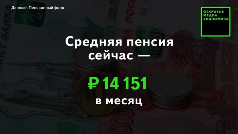 прибавку съест инфляция