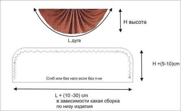 Как сделать простой ламбрекен своими руками пошаговое фото