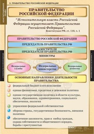 2015 ОБЩЕСТВОЗНАНИЕ  схемы