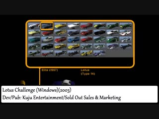 PodcastOGRU Наследники Porsche Unleashed - Old-Games.RU Podcast №73