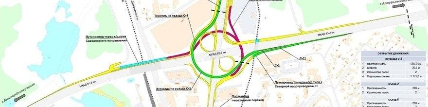 съезд с Дмитровского шоссе