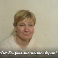 Ольга Конохова