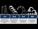 Industry 4 0 Wikipedia audio article