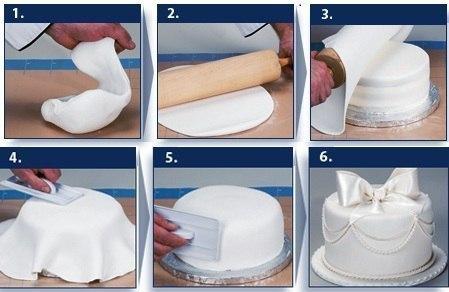 как сделать обычную мастику для торта своими руками рецепт