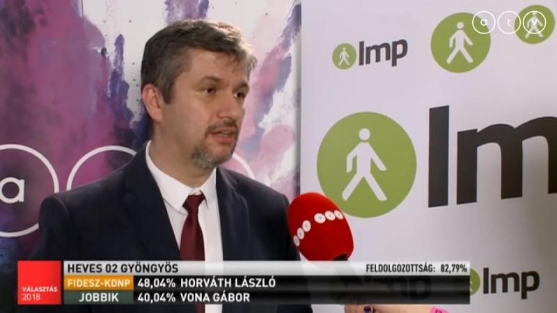 Hadházy Ákos lemondott - Választások 2018