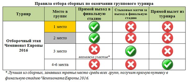 таблица игр чемпионата россии по футболу 2014 2015