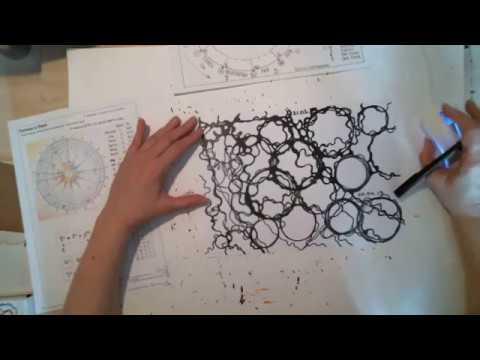 Рисуем Нейрографику Весеннее равноденствие и переход Солнца в знак Овна с 21марта Часть вторая