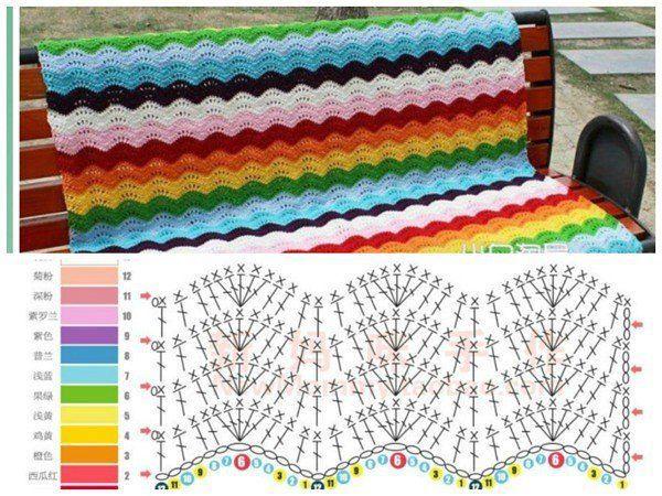Вязание крючком для покрывала